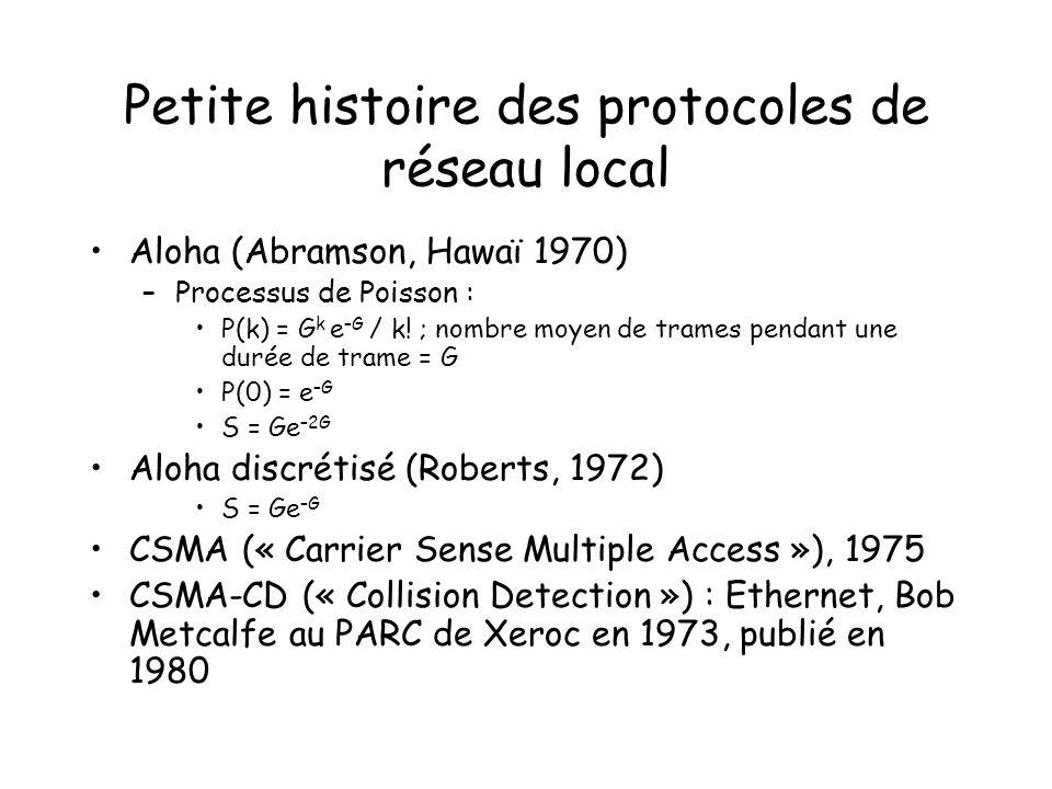 Petite histoire des protocoles de réseau local
