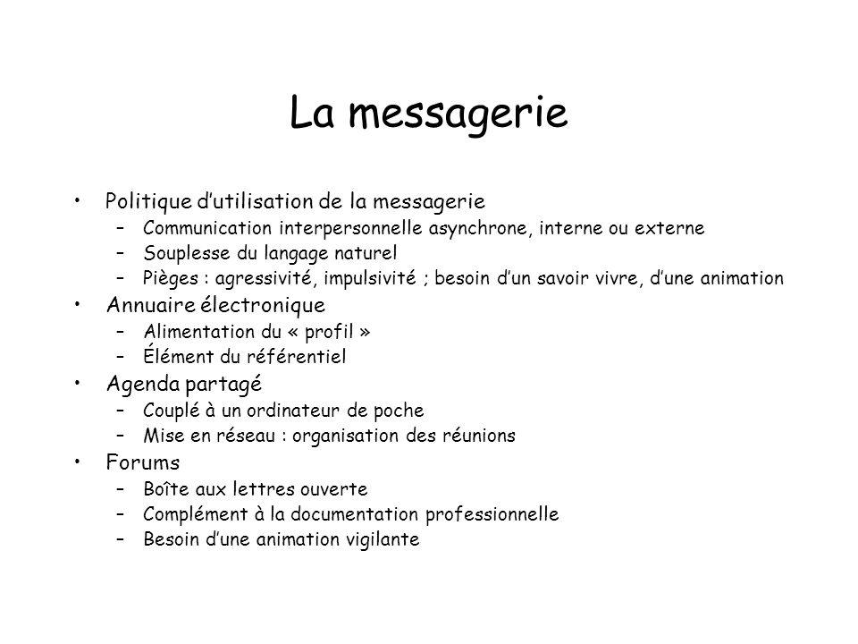 La messagerie Politique d'utilisation de la messagerie