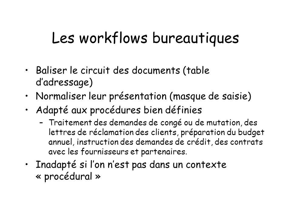 Les workflows bureautiques