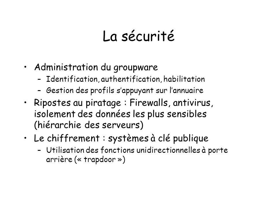 La sécurité Administration du groupware