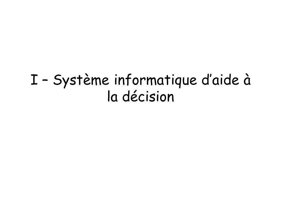 I – Système informatique d'aide à la décision