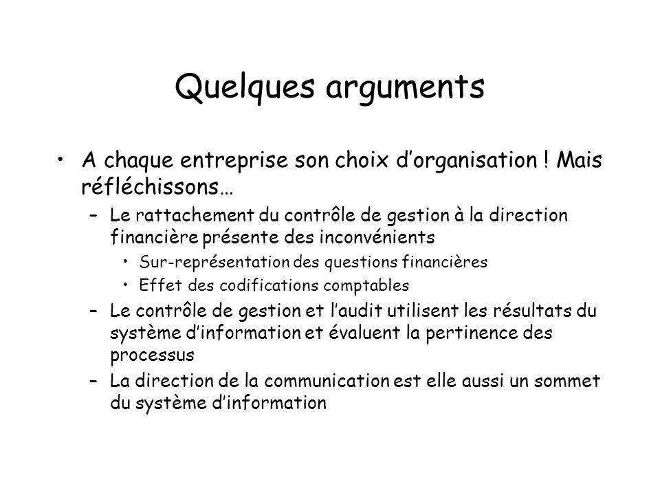 Quelques arguments A chaque entreprise son choix d'organisation ! Mais réfléchissons…