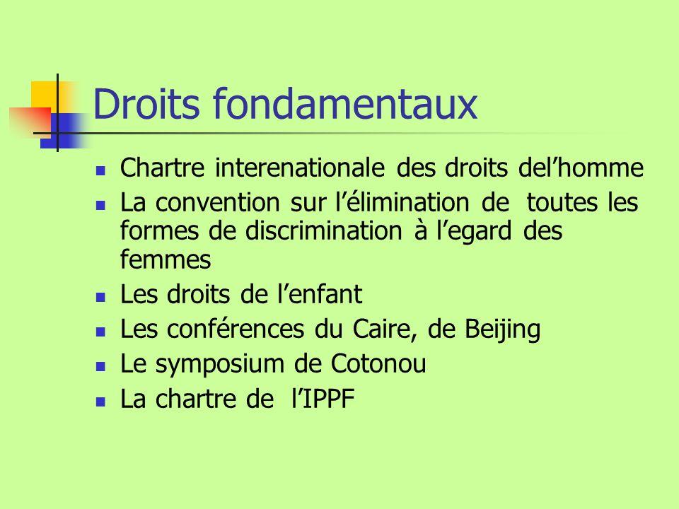 Droits fondamentaux Chartre interenationale des droits del'homme