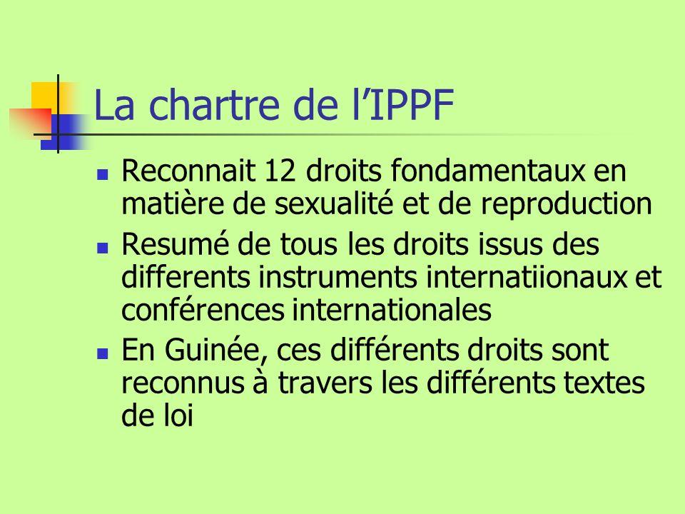 La chartre de l'IPPFReconnait 12 droits fondamentaux en matière de sexualité et de reproduction.
