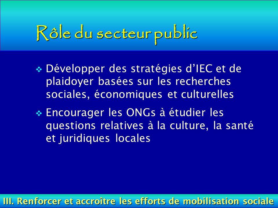 Rôle du secteur public Développer des stratégies d'IEC et de plaidoyer basées sur les recherches sociales, économiques et culturelles.