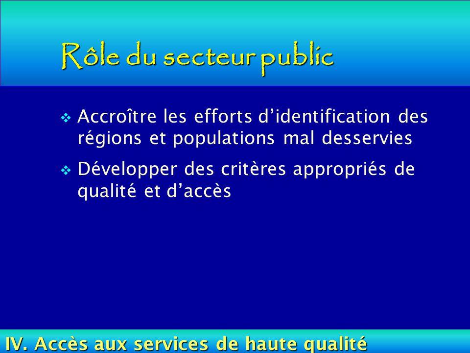 Rôle du secteur public Accroître les efforts d'identification des régions et populations mal desservies.