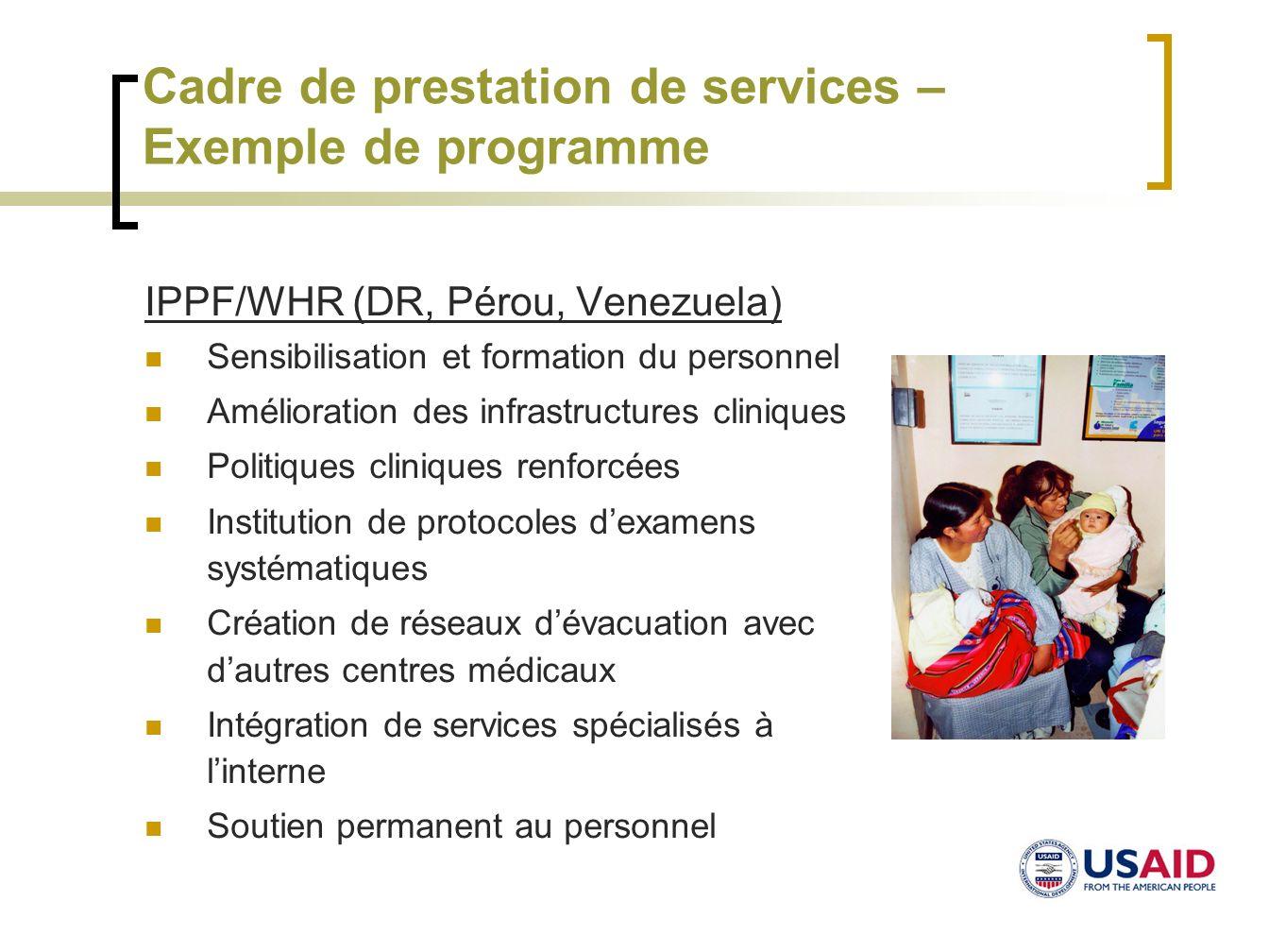 Cadre de prestation de services – Exemple de programme