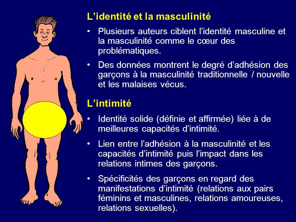 L'identité et la masculinité