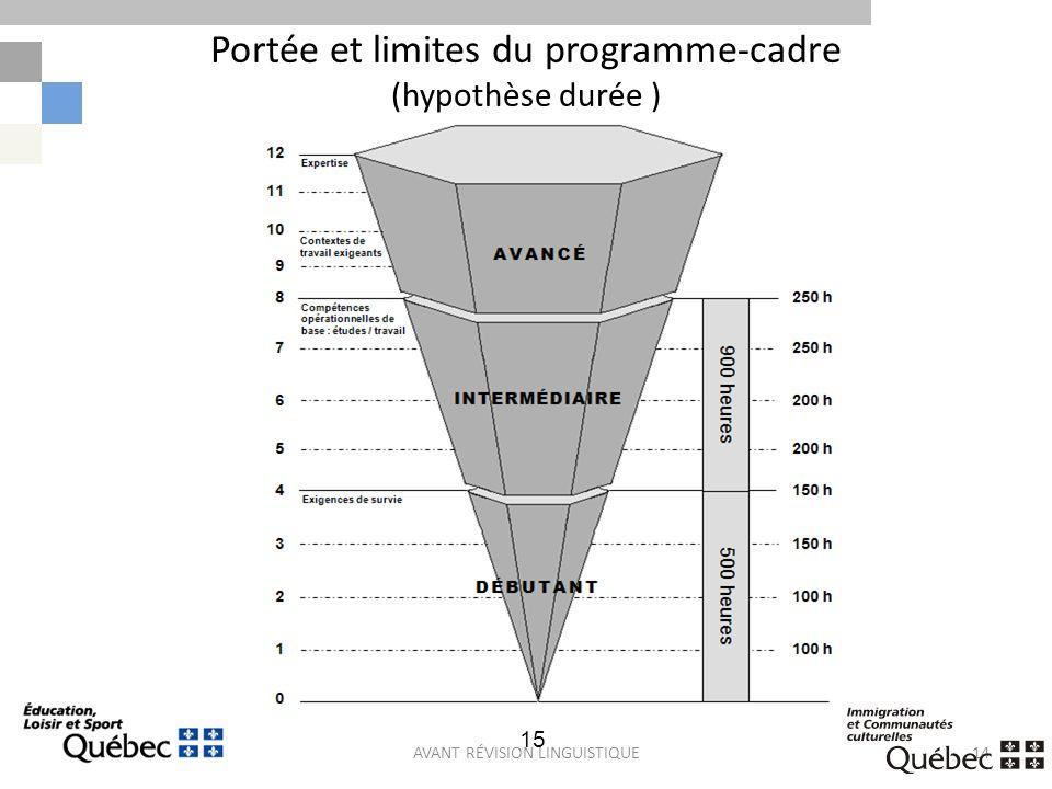 Portée et limites du programme-cadre (hypothèse durée )
