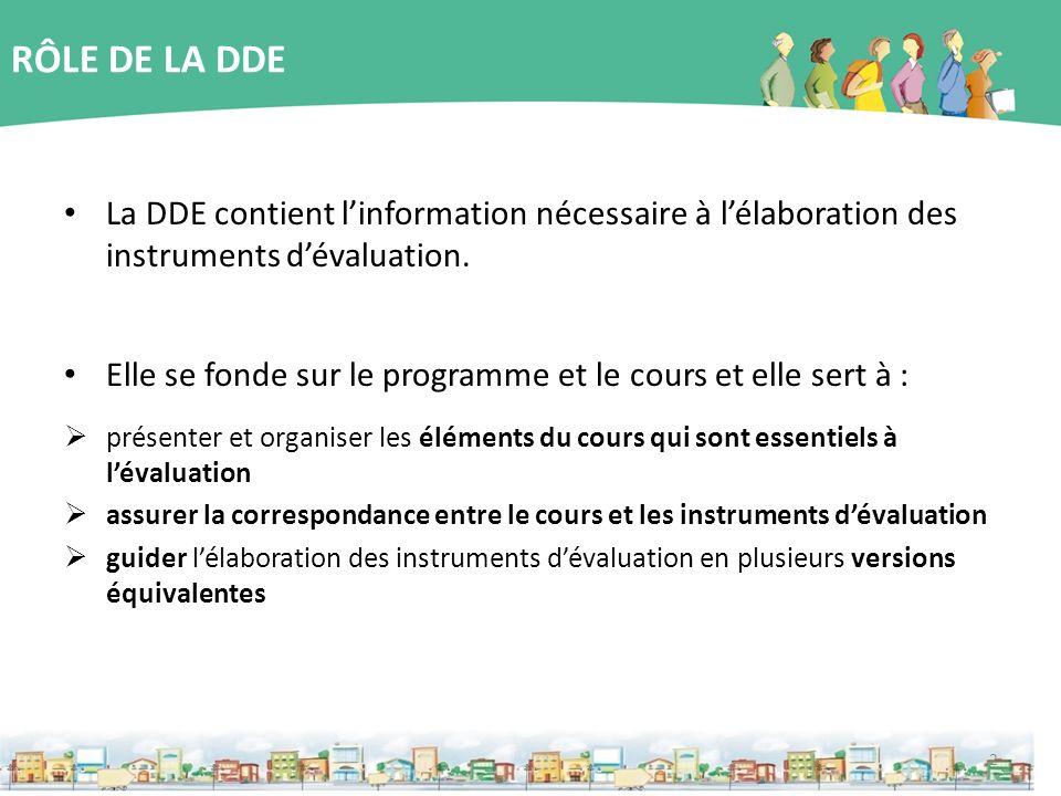 RÔLE DE LA DDE La DDE contient l'information nécessaire à l'élaboration des instruments d'évaluation.