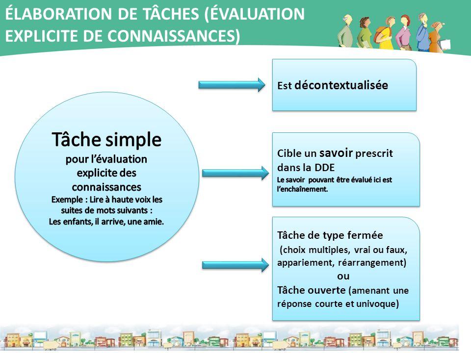 ÉLABORATION DE TÂCHES (ÉVALUATION EXPLICITE DE CONNAISSANCES)