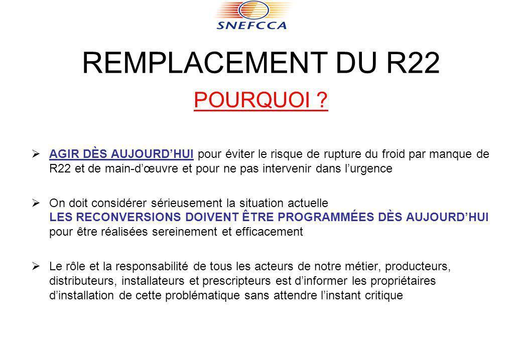 REMPLACEMENT DU R22 POURQUOI