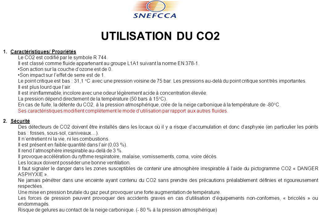 UTILISATION DU CO2 Caractéristiques/ Propriétés
