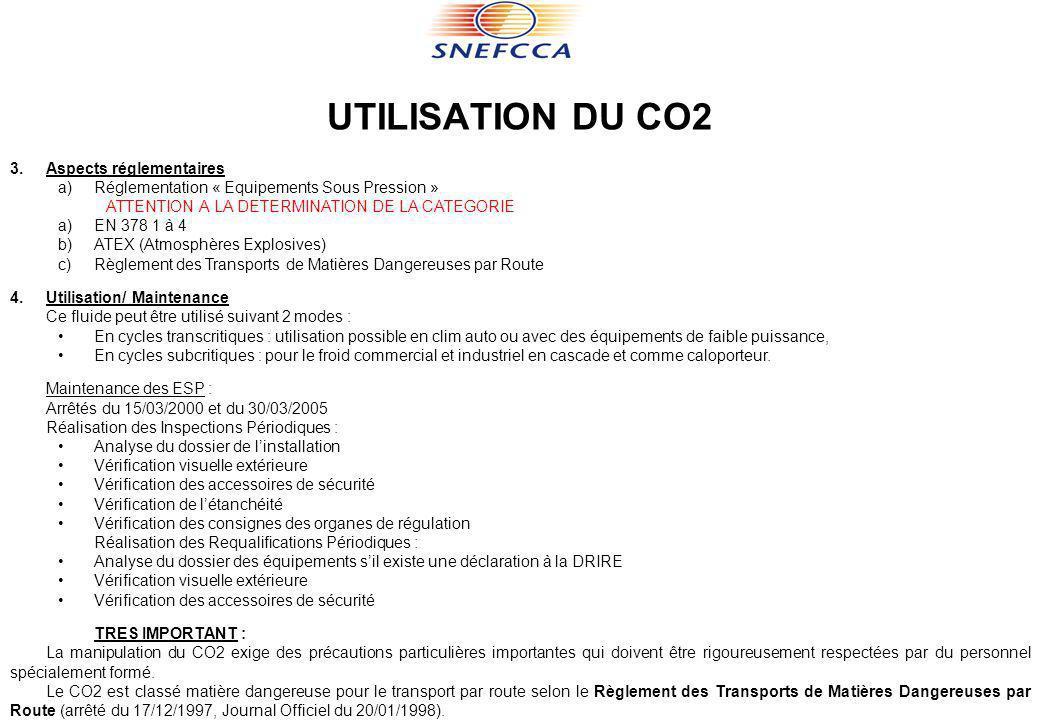 UTILISATION DU CO2 Aspects réglementaires