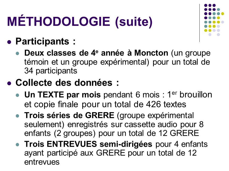 MÉTHODOLOGIE (suite) Participants : Collecte des données :