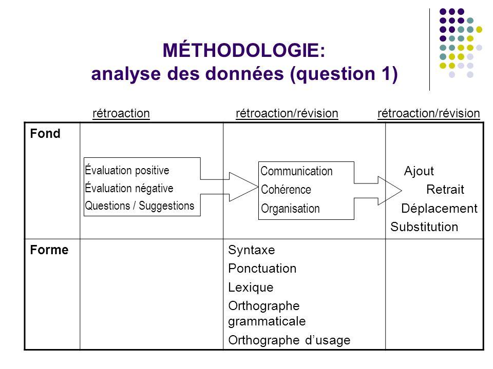 MÉTHODOLOGIE: analyse des données (question 1)