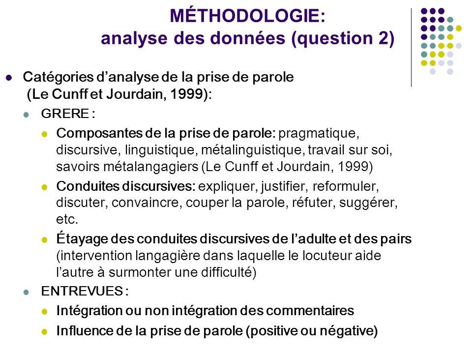 MÉTHODOLOGIE: analyse des données (question 2)