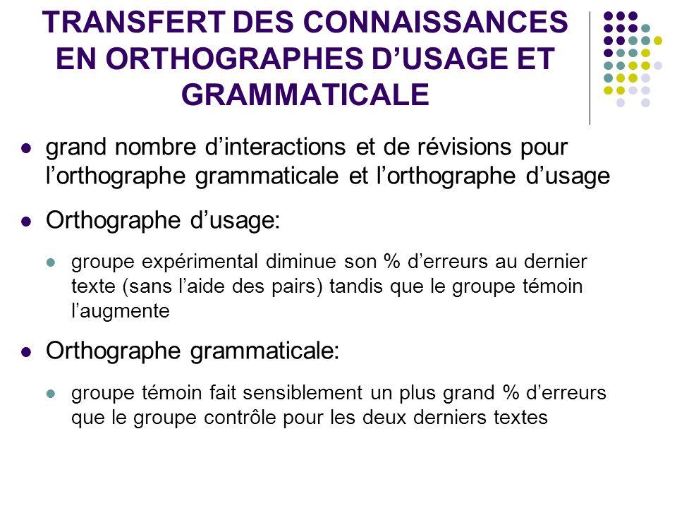 TRANSFERT DES CONNAISSANCES EN ORTHOGRAPHES D'USAGE ET GRAMMATICALE