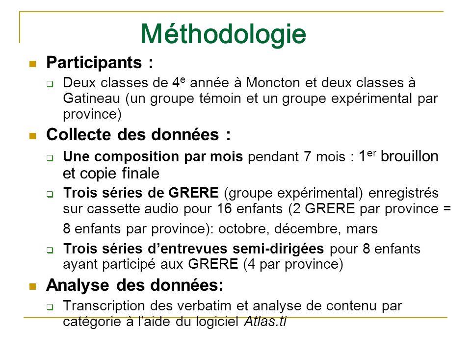 Méthodologie Participants : Collecte des données :