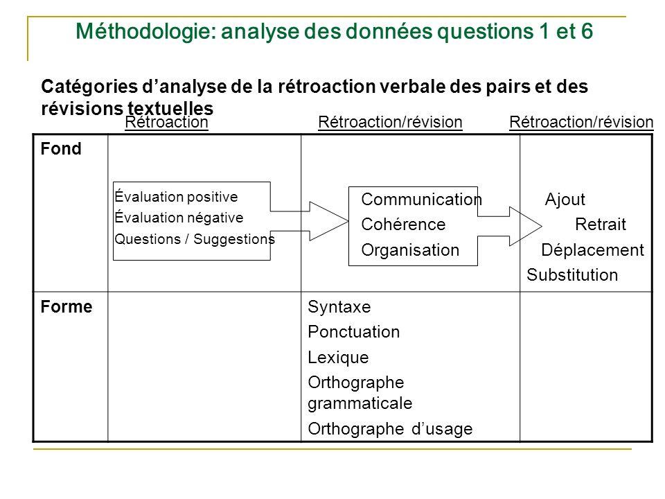 Méthodologie: analyse des données questions 1 et 6