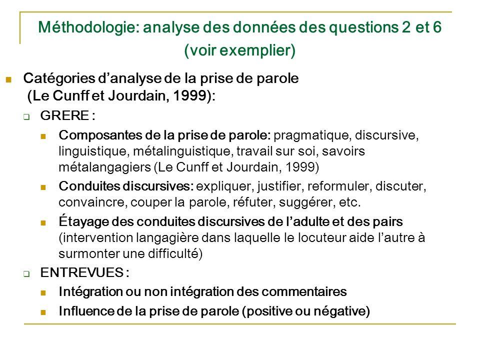 Méthodologie: analyse des données des questions 2 et 6 (voir exemplier)