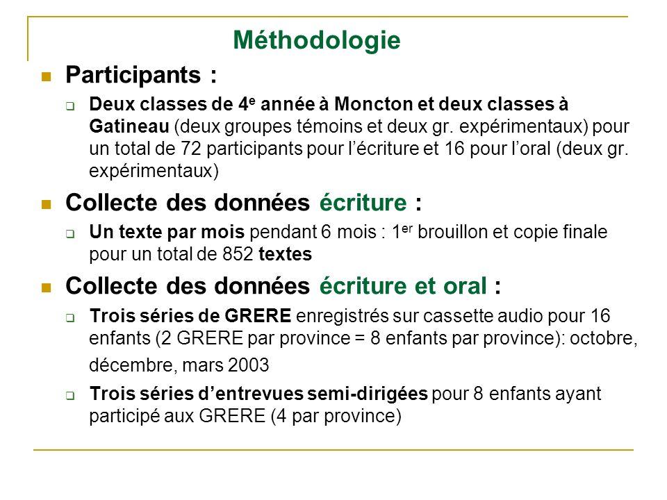 Méthodologie Participants : Collecte des données écriture :