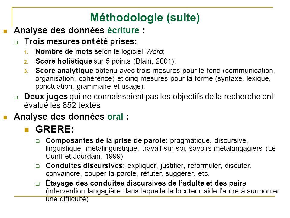 Méthodologie (suite) GRERE: Analyse des données écriture :