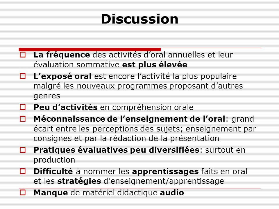 Discussion La fréquence des activités d'oral annuelles et leur évaluation sommative est plus élevée.