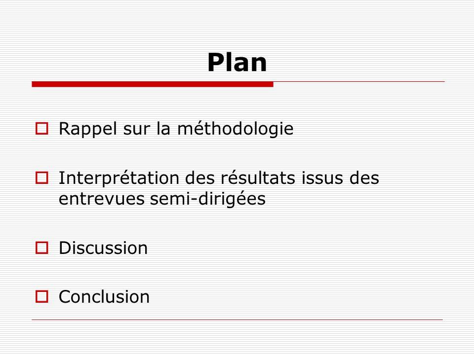 Plan Rappel sur la méthodologie