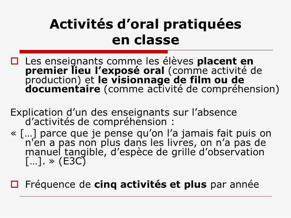 Activités d'oral pratiquées en classe