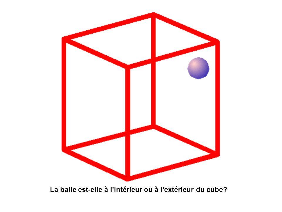 La balle est-elle à l intérieur ou à l extérieur du cube