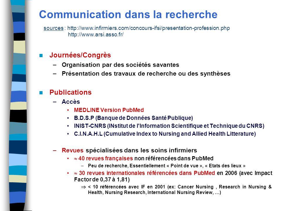 Communication dans la recherche