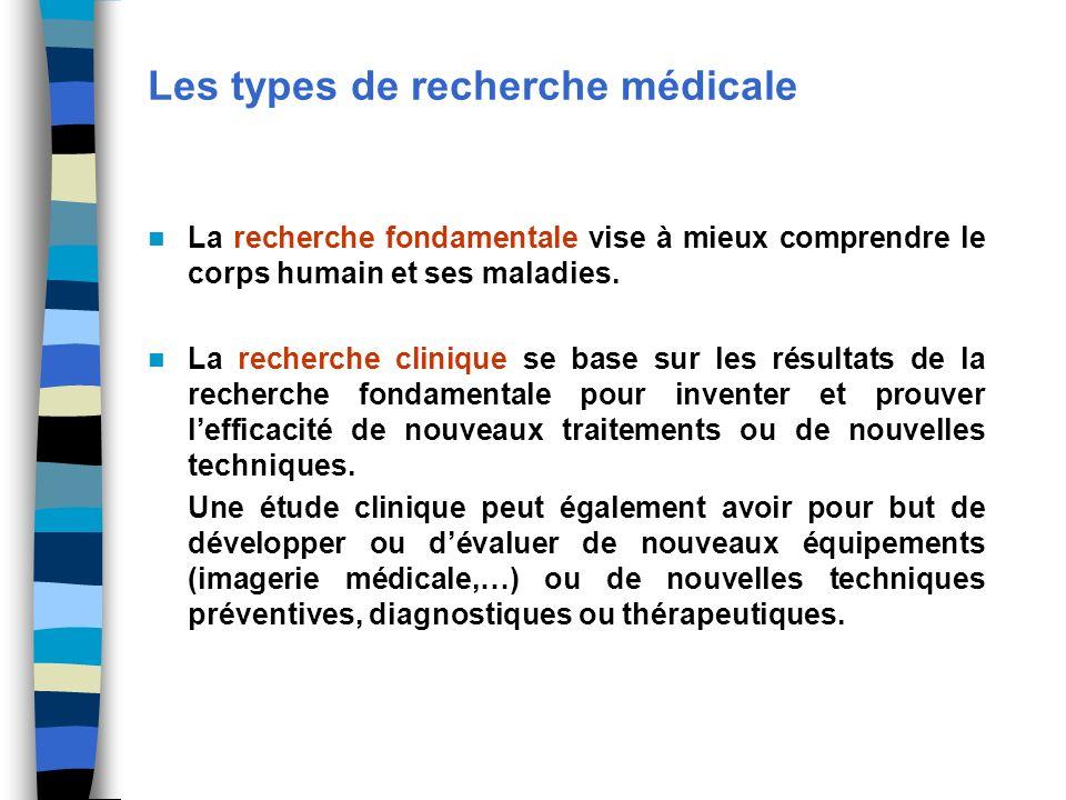 Les types de recherche médicale