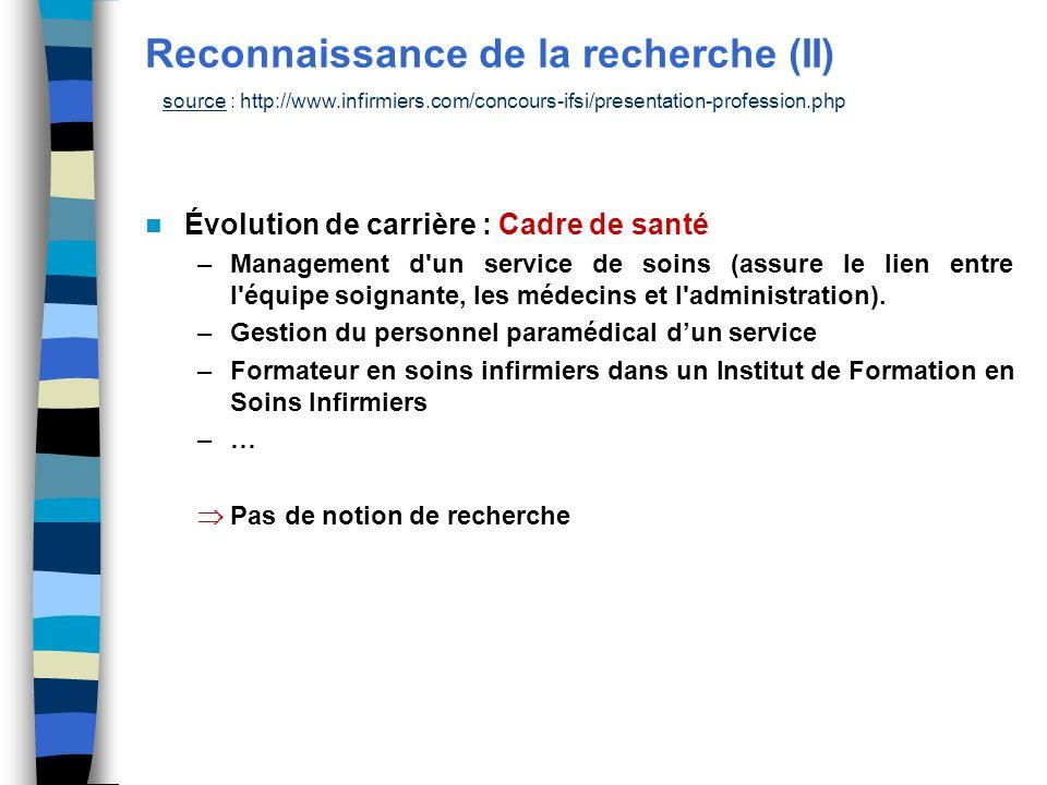 Reconnaissance de la recherche (II)