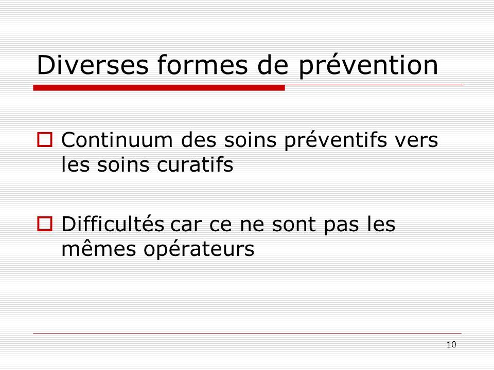 Diverses formes de prévention