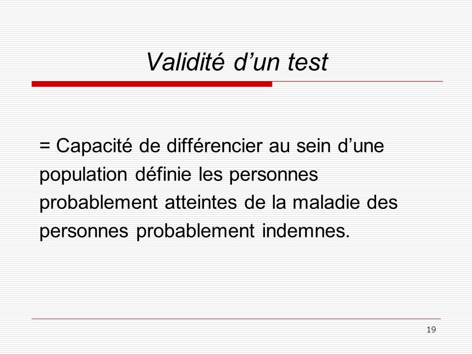 Validité d'un test