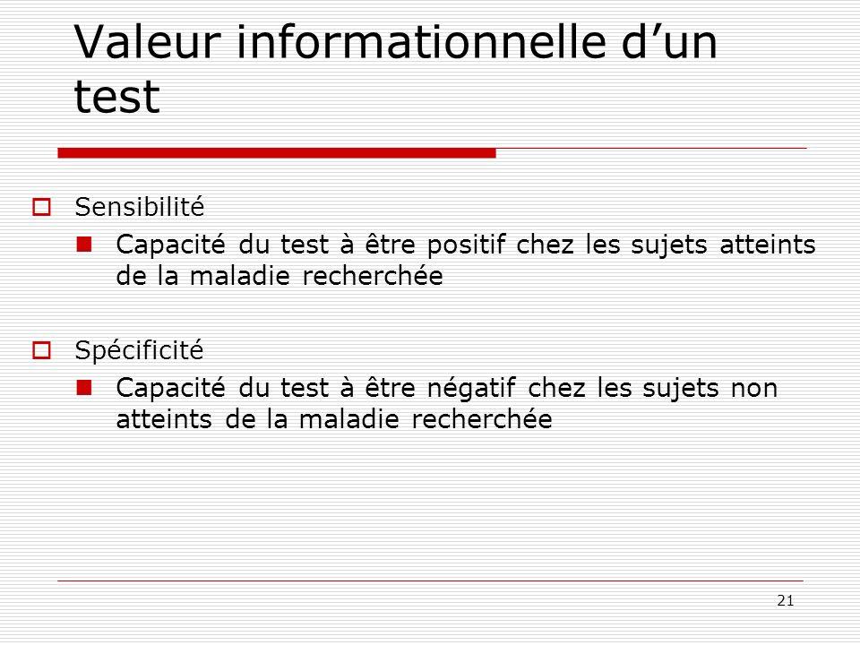 Valeur informationnelle d'un test