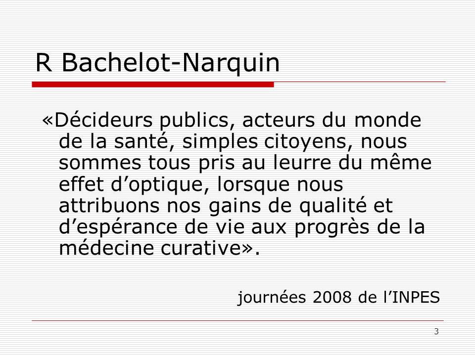 R Bachelot-Narquin