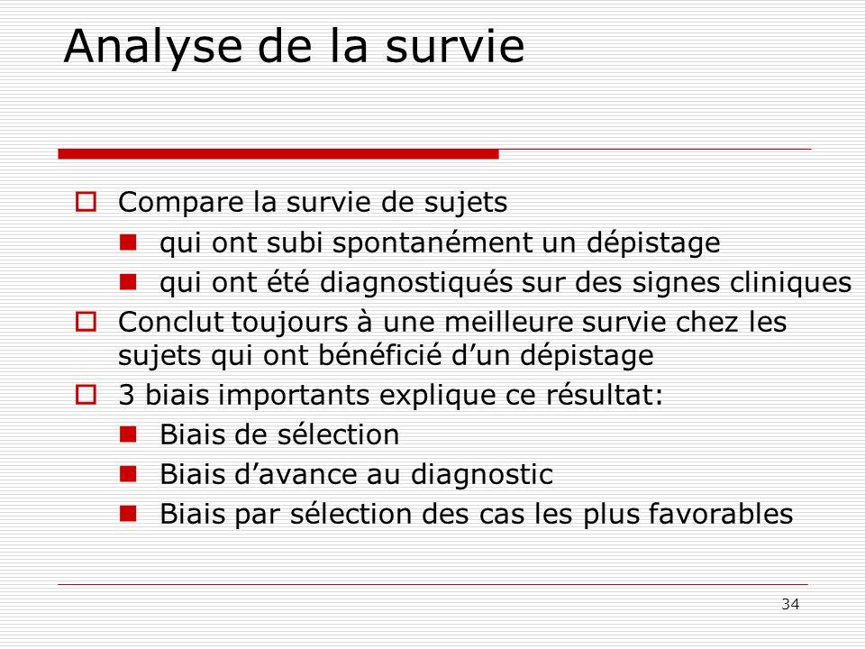 Analyse de la survie Compare la survie de sujets