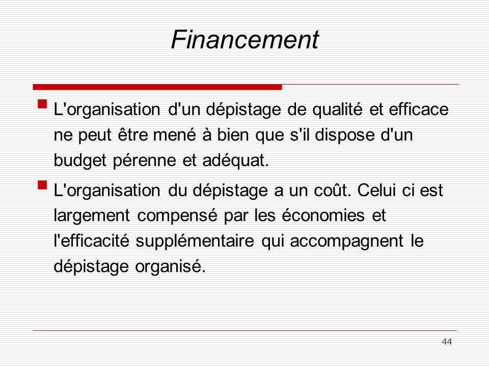 Financement L organisation d un dépistage de qualité et efficace ne peut être mené à bien que s il dispose d un budget pérenne et adéquat.