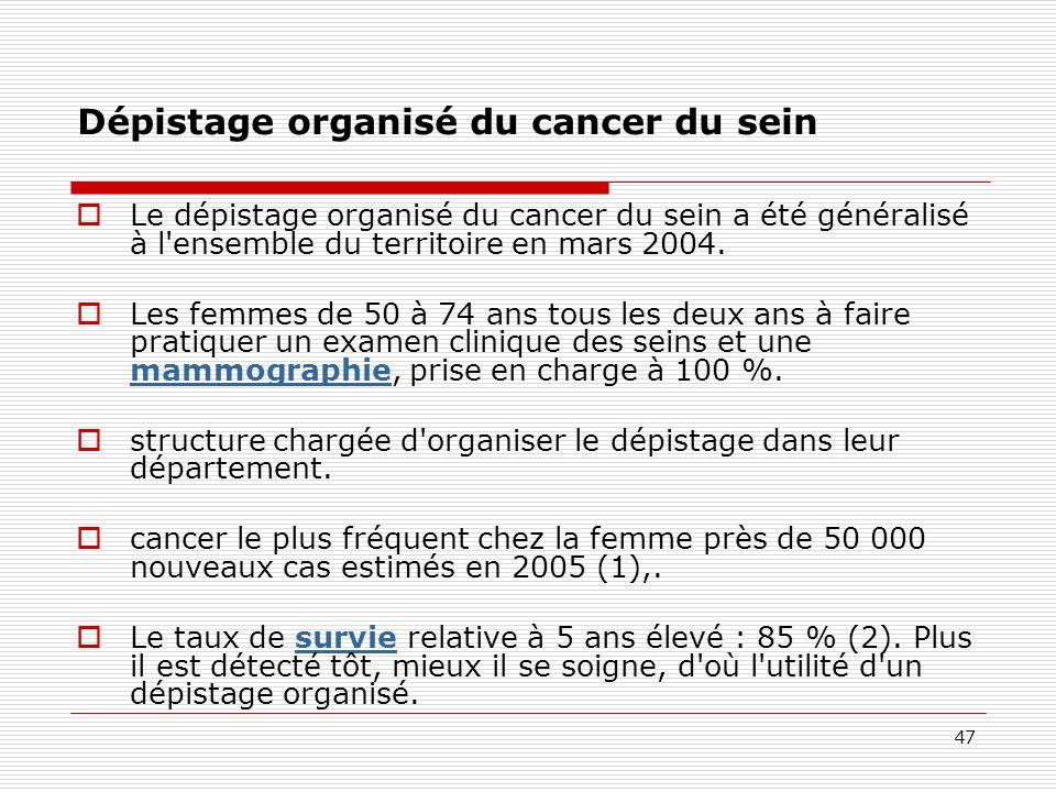 Dépistage organisé du cancer du sein