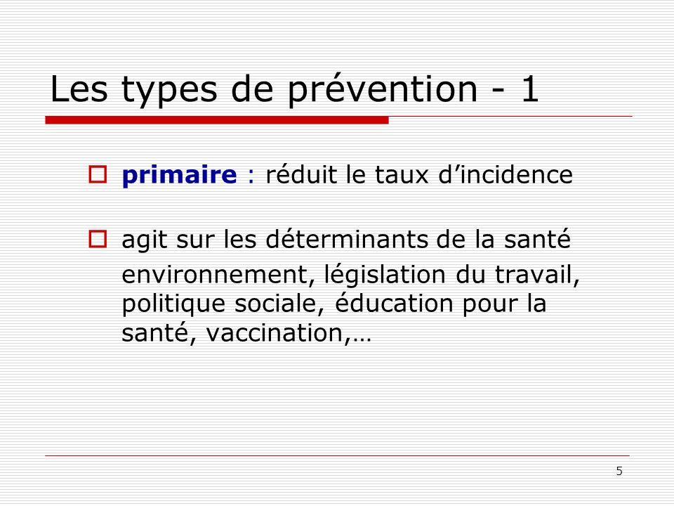 Les types de prévention - 1