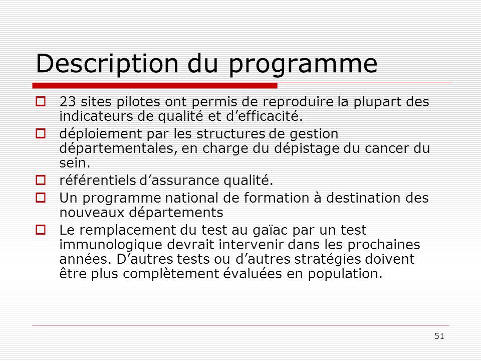 Description du programme