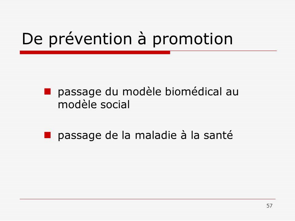 De prévention à promotion