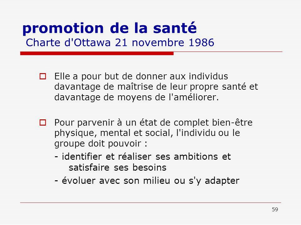 promotion de la santé Charte d Ottawa 21 novembre 1986