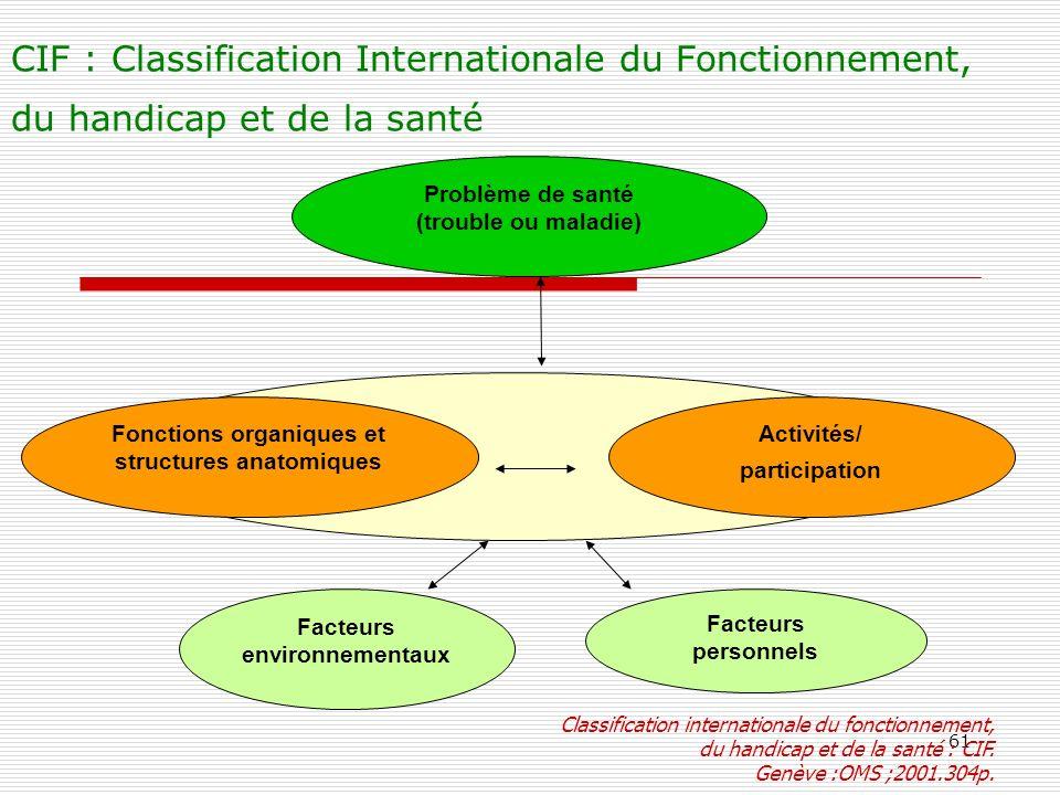 CIF : Classification Internationale du Fonctionnement, du handicap et de la santé