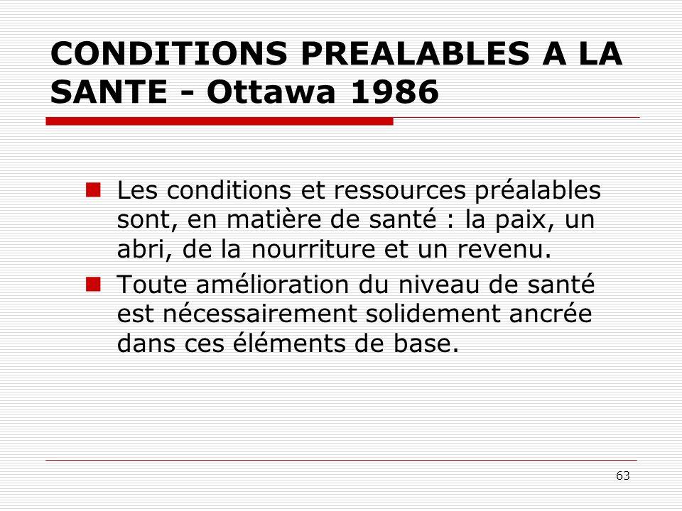CONDITIONS PREALABLES A LA SANTE - Ottawa 1986