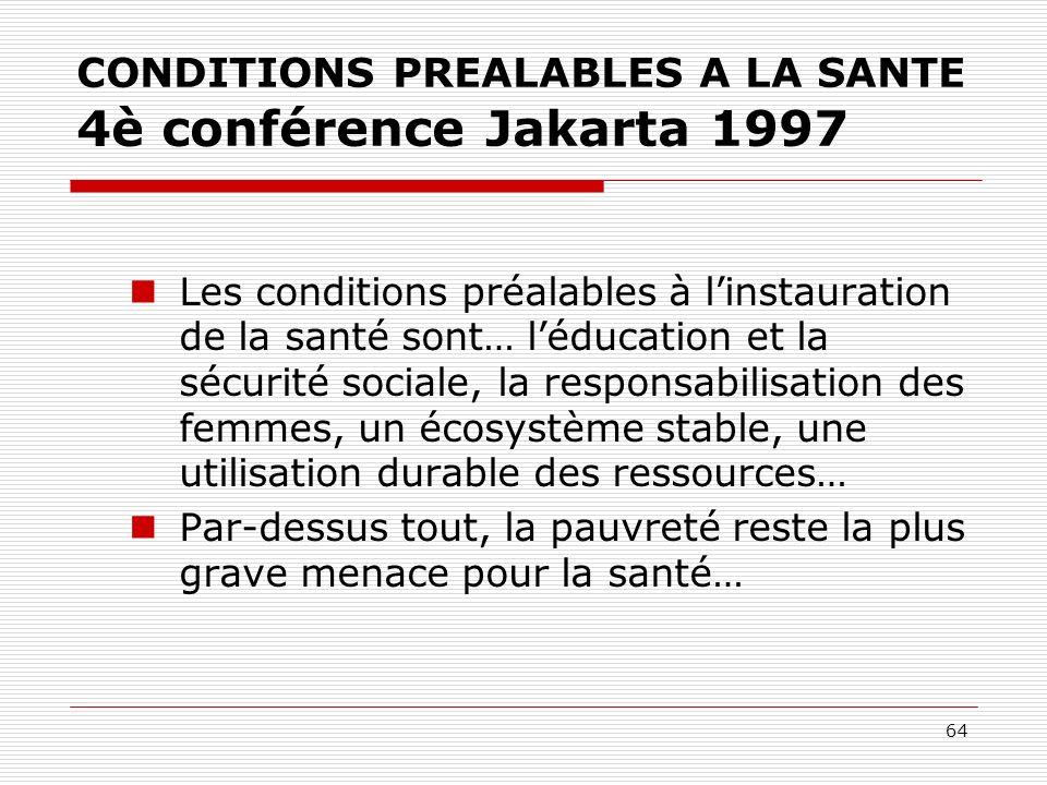 CONDITIONS PREALABLES A LA SANTE 4è conférence Jakarta 1997