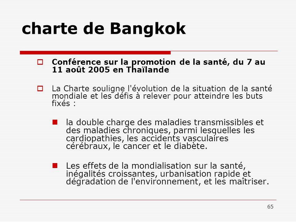 charte de Bangkok Conférence sur la promotion de la santé, du 7 au 11 août 2005 en Thaïlande.