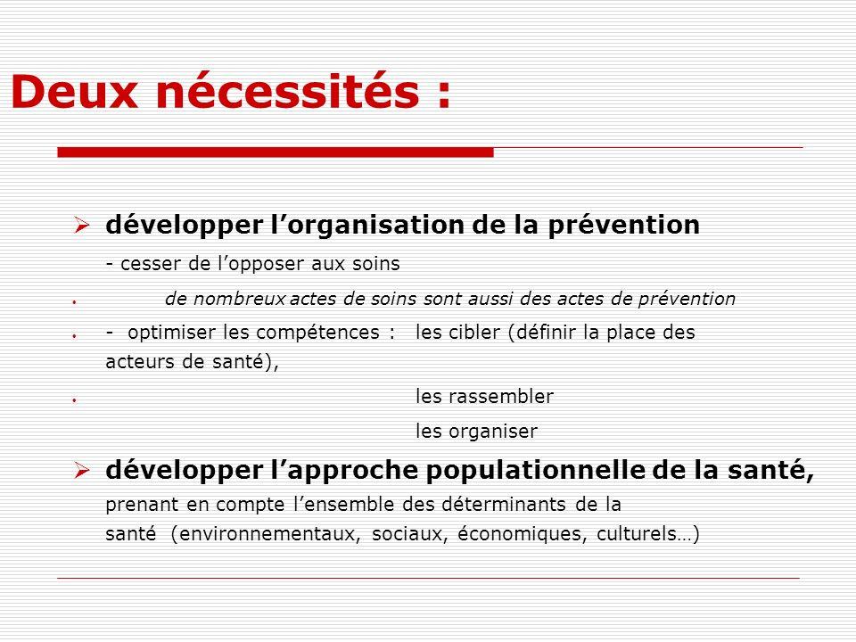 Deux nécessités : développer l'organisation de la prévention